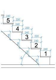 Afbeeldingsresultaat voor standaard afmeting trap diy for Standaard trap afmetingen
