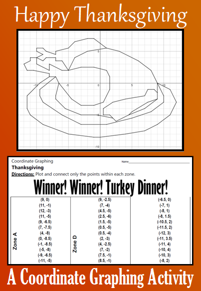 Thanksgiving Winner Winner Turkey Dinner A