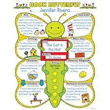 graphic organizers for reading - Google Search