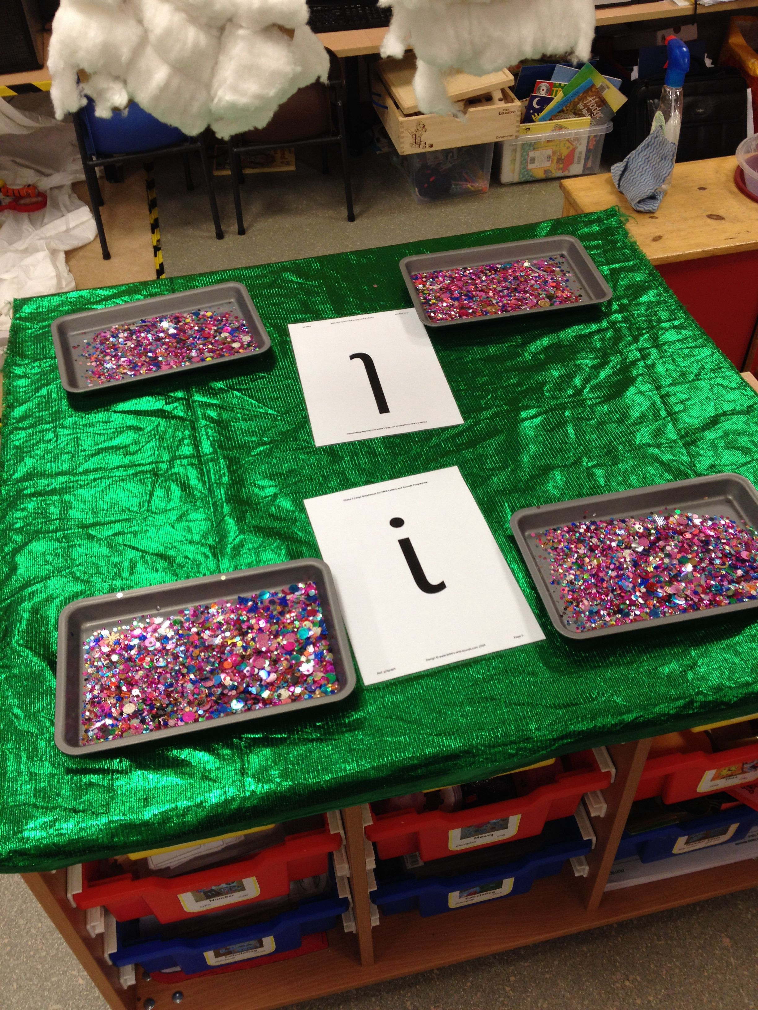 Alternative To Writing In Sand Writing In Sequins