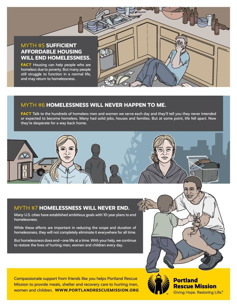 Myths About Homelessness Portland Rescue Mission Homelessness Awareness Homeless Homelessness Infographic