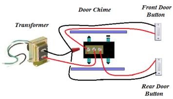 c7daaa048db0f990925a7bc15454de4d how to install a doorbell with transformer google search ( black wiring diagram for doorbell transformer at soozxer.org
