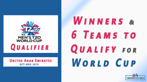 T20 World Cup Qualifier Winners 6 Teams To Qualify Super 8 Super 12 World Cup Qualifiers World Cup Cricket World Cup