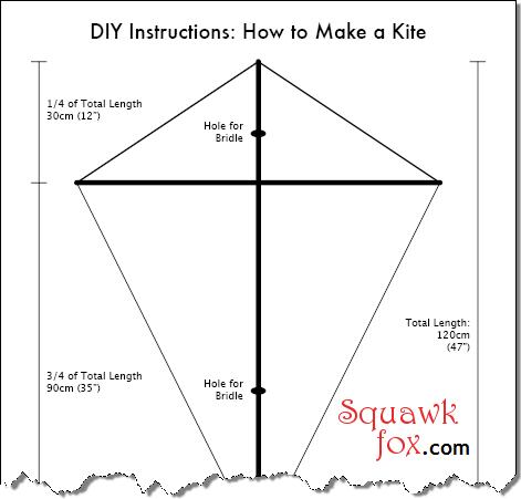 DIY Kite Designs: How To Make A Kite | Aktivitäten, Drachen und ...
