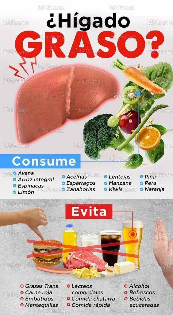 Alimentos que no debes consumir para bajar de peso