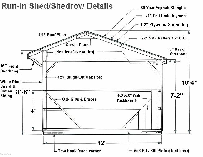 Shed construction details this and that pinterest for Horse pole barn plans