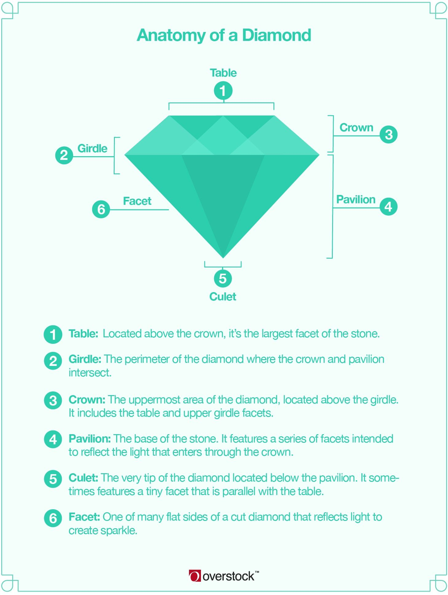 How To Buy A Diamond Engagement Ring Anatomy Diamond And Engagement