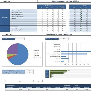 Headcount and Payroll Plan Templates Pinterest - payroll template free