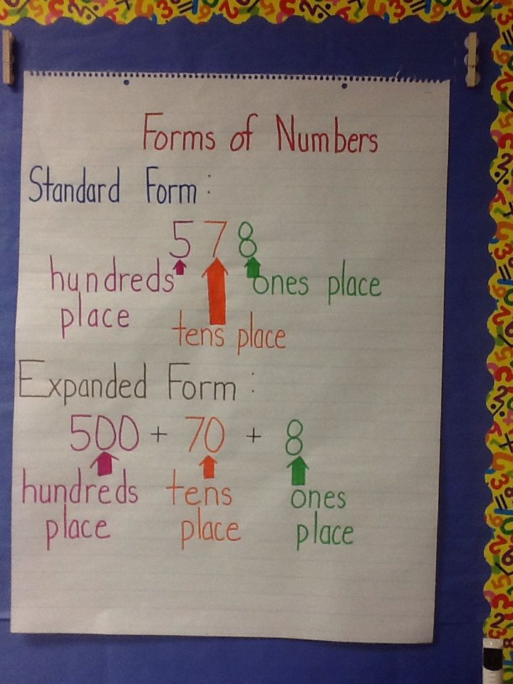 standard form number chart  Expanded form, standard form | Anchor charts first grade ...