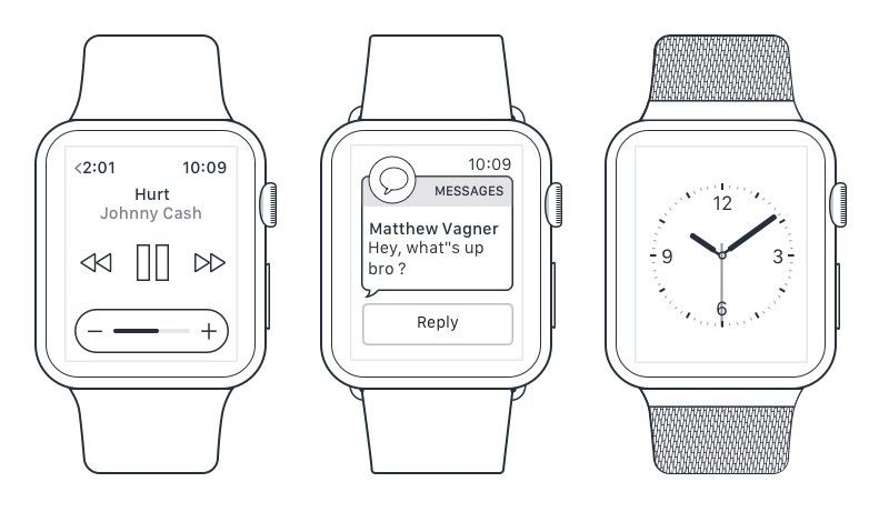 apple watch wireframe template for sketch free web graphic