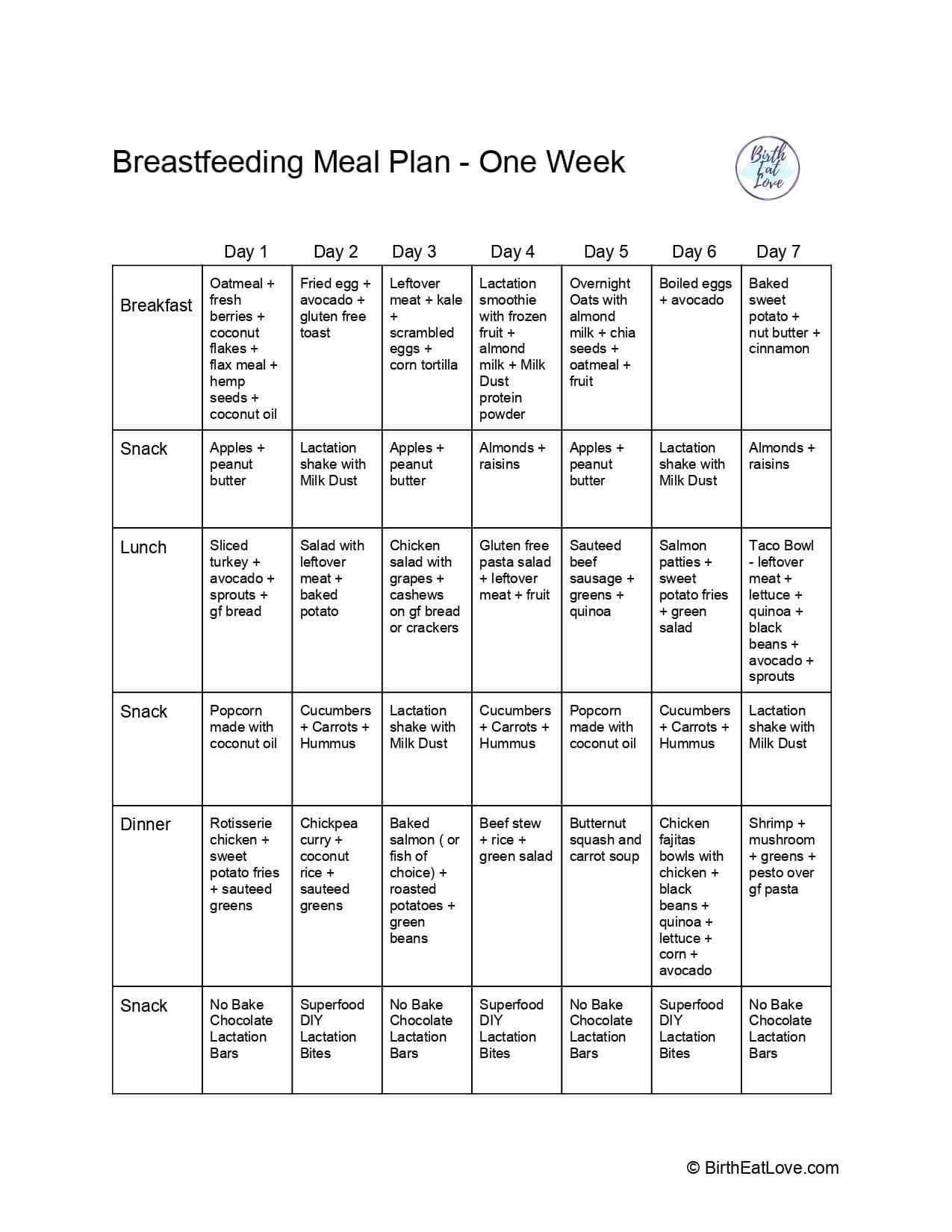 Pin On Breastfeeding Meal Plan