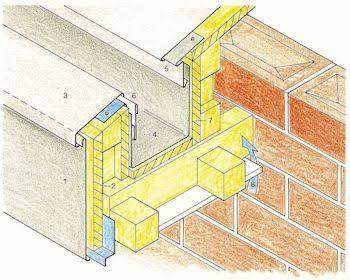 Rainscreen Secret Gutter Details Google Search Architectuur Details Buitenmuren Architectuur