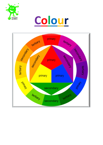 Colour Information Sheets Updated Guides Color Theory Colours Art