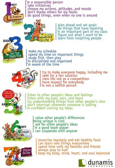 7 Habits Of Happy Kids With Images 7 Habits Seven Habits