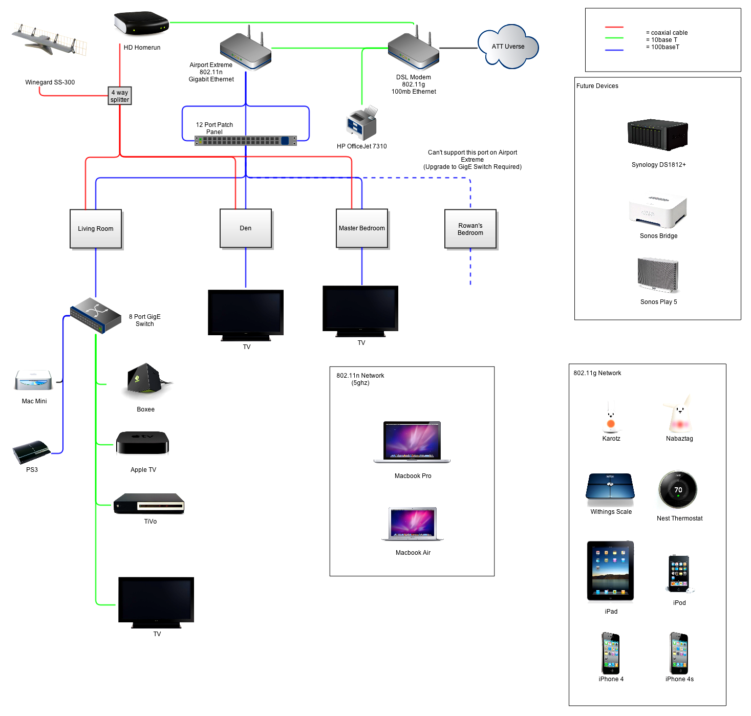 22 Great Ideas Of Network Diagram Software Free Online Technique | Diagram,  House wiring, How to make drawingwww.pinterest.co.kr