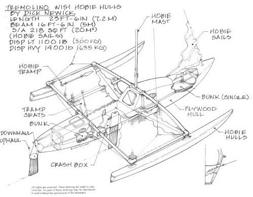 Tremolino Trimaran. | Outrigger sail | Pinterest | Navigation charts, Canoeing and Boating