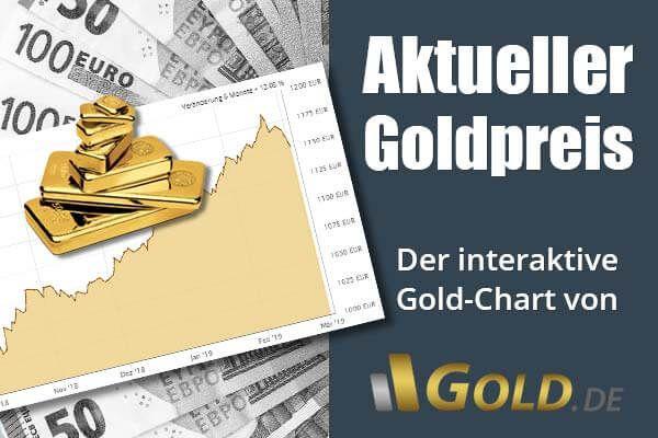 aktueller goldpreis je unze in euro
