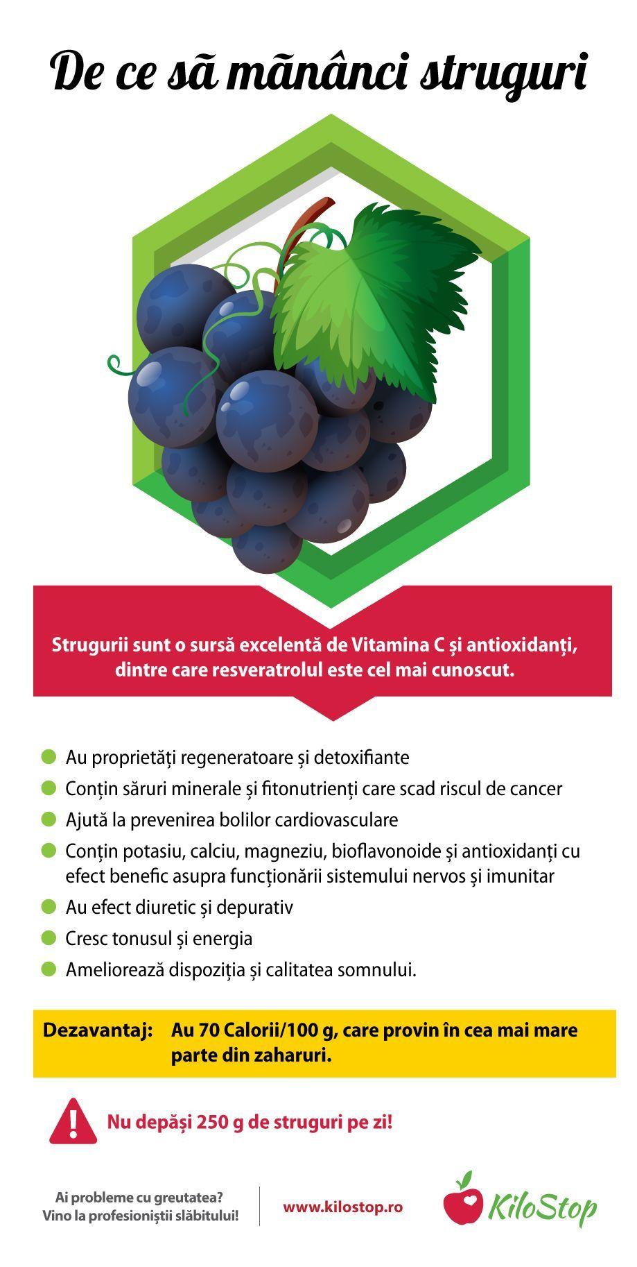 tratamentul cu struguri varicoză