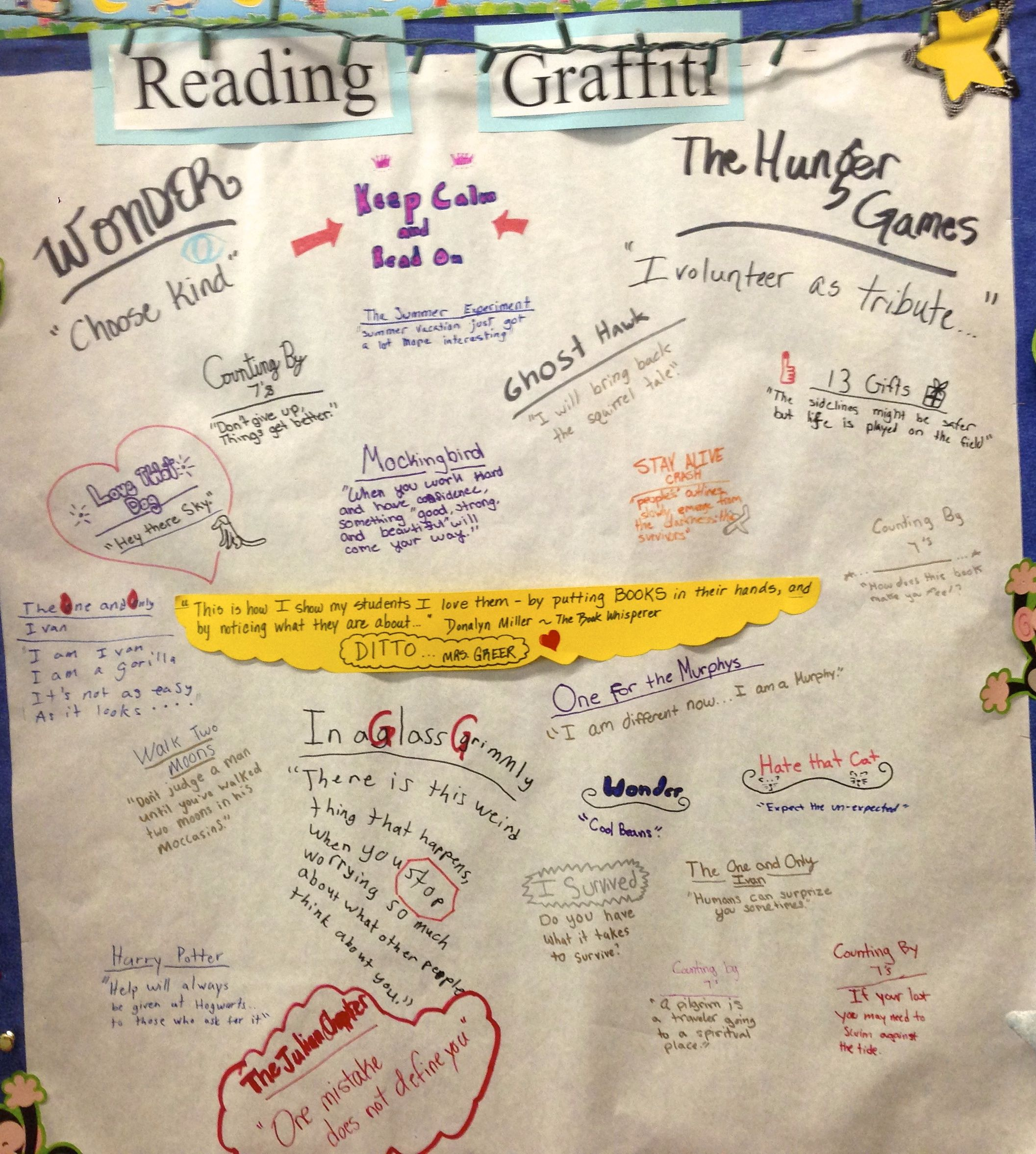 Graffiti wall reading - A Reading Graffiti Wall In Christina Greer S Classroom Her Students Record The Title The