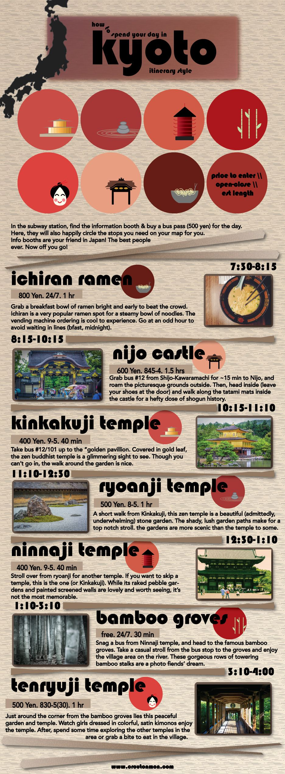 Kyoto Itinerary Infographic What To Do In Kyoto Japan An Infographic From Croutonmon Kyoto Itinerary Japan Travel Japan Holidays