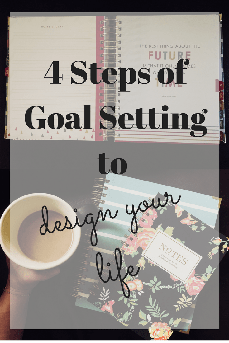 Its that time of year. The time to make resolutions, goals, and to think about your years past and the year to come. Reflecting on choices made and how you would like to focus your year is a brilli…