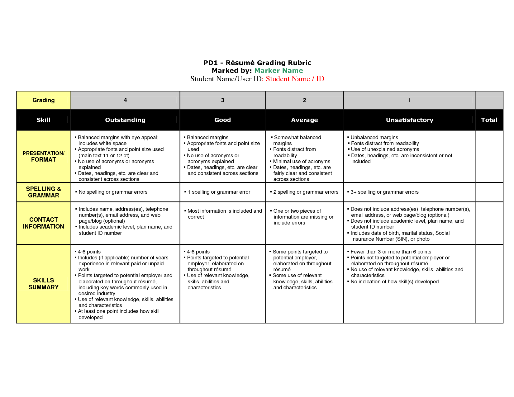 Resume Scoring Rubric Grude Interpretomics Co