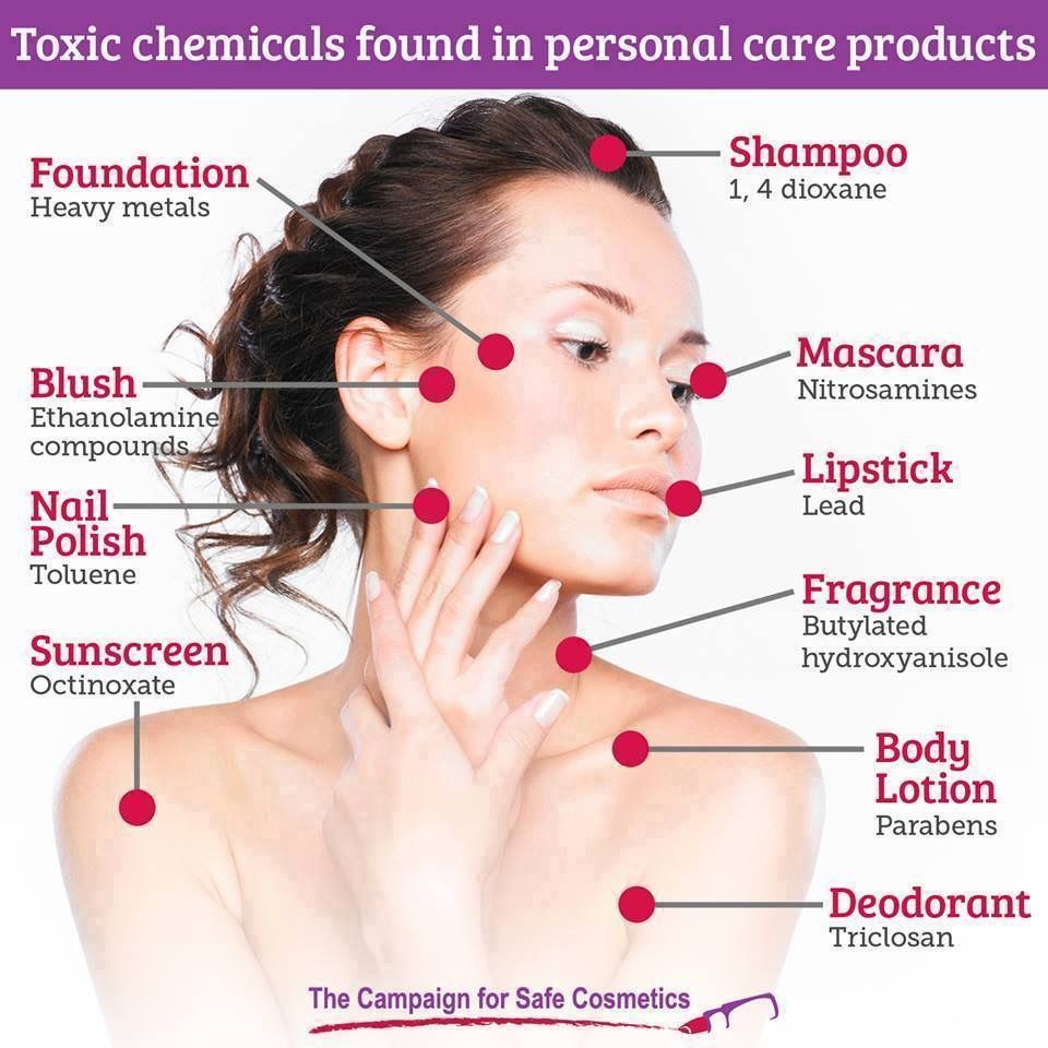 These Are The Toxic Chemicals Found In Many Skincare Products Not So In Beautycounter Porducts Check Out T Safe Cosmetics Safe Beauty Products In Cosmetics