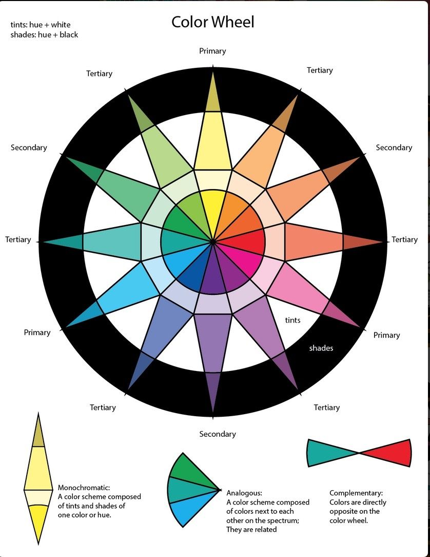 Color wheel | Color theory projects, Color wheel, Color theory