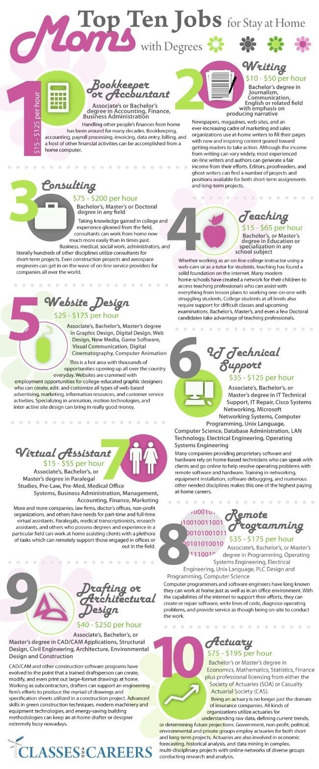 Pin by Your Market Niche on Online Business Ideas
