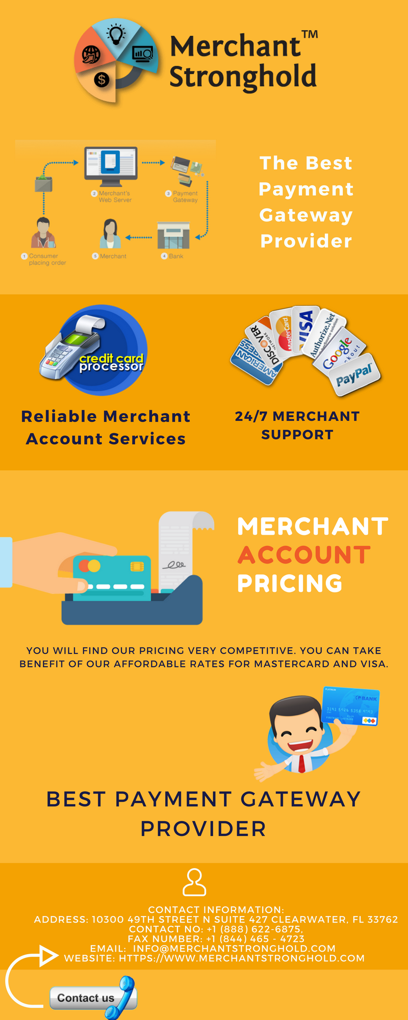 A high risk merchant account is a payment processing
