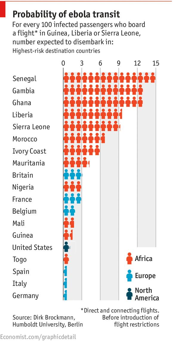 Ebola's global reach Chart, Blog, Sierra leone