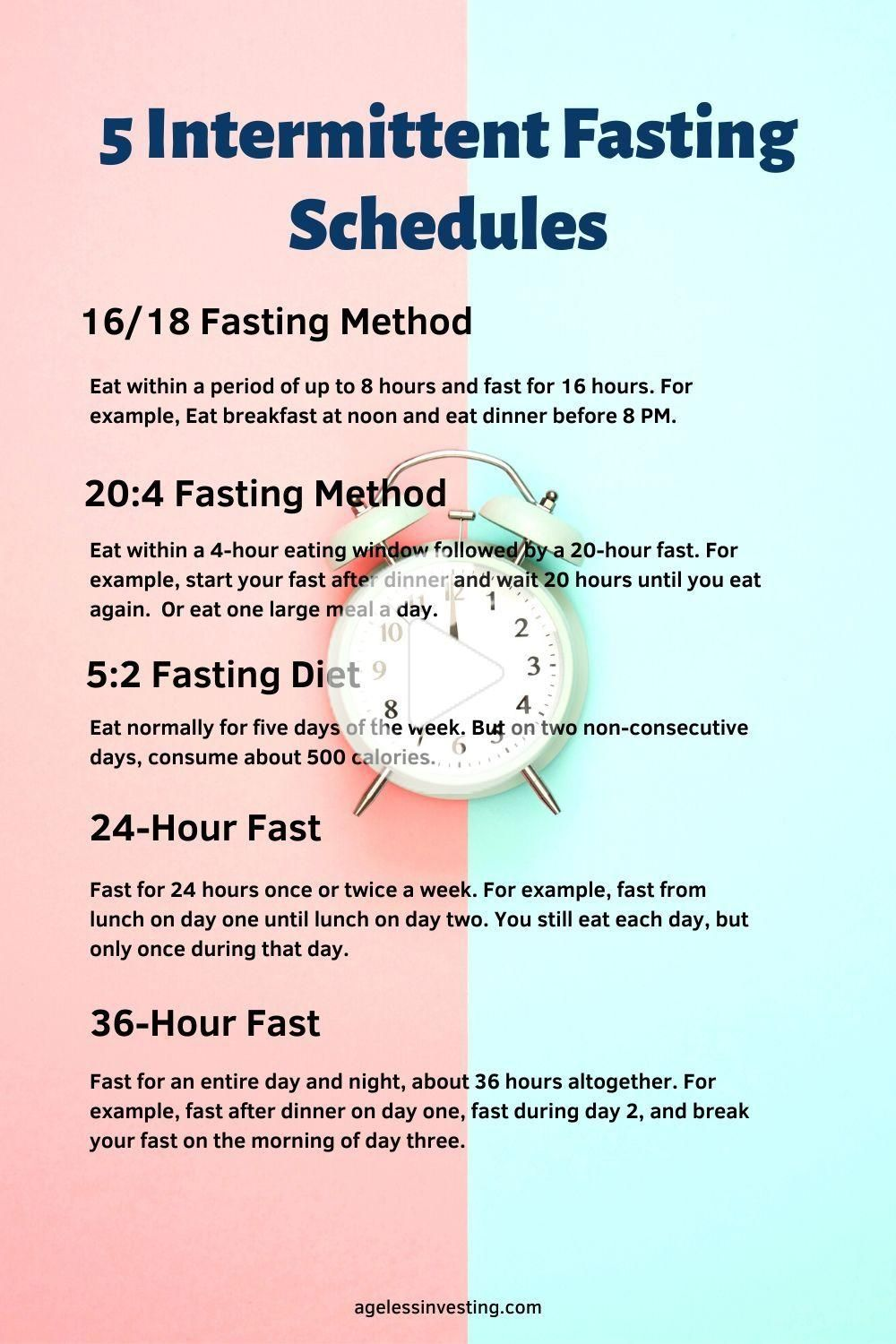 Learn the best intermittent fasting schedule, times, benefits, and plans for weight loss, health, an...