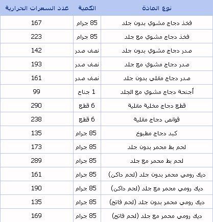 Pin On تعليم