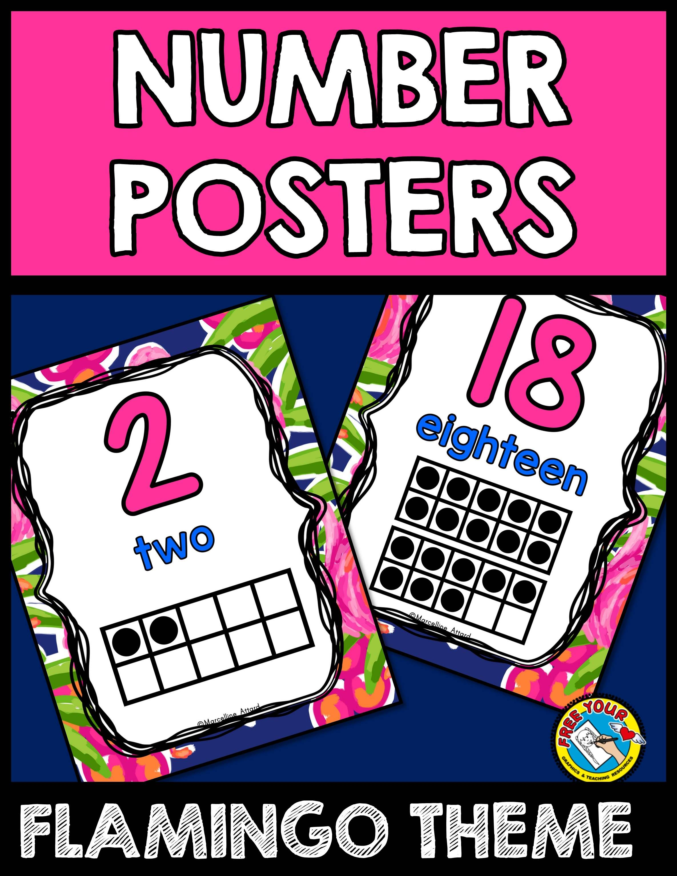 Flamingo Classroom Theme Decor Number Posters With Ten