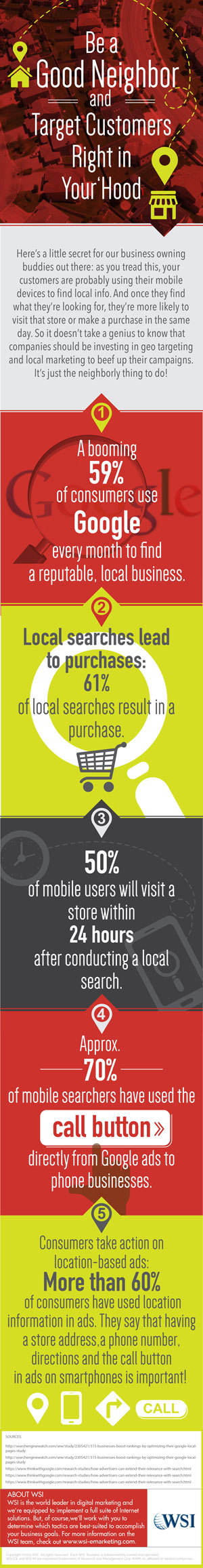 Consumers take action on locationbased ads More than 60