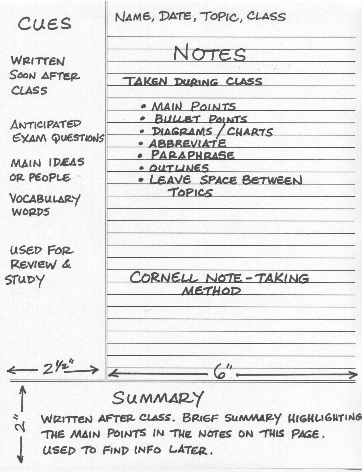 Cornell Note Taking Visual  Notetaking    Cornell
