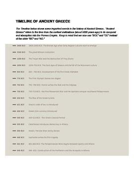 Timeline study greek