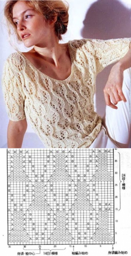 Pin de Lorrie Bean en Needlework: Stitch Patterns   Pinterest ...