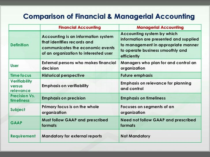 compare managerial and financial accounting - Google Search - comparison template word