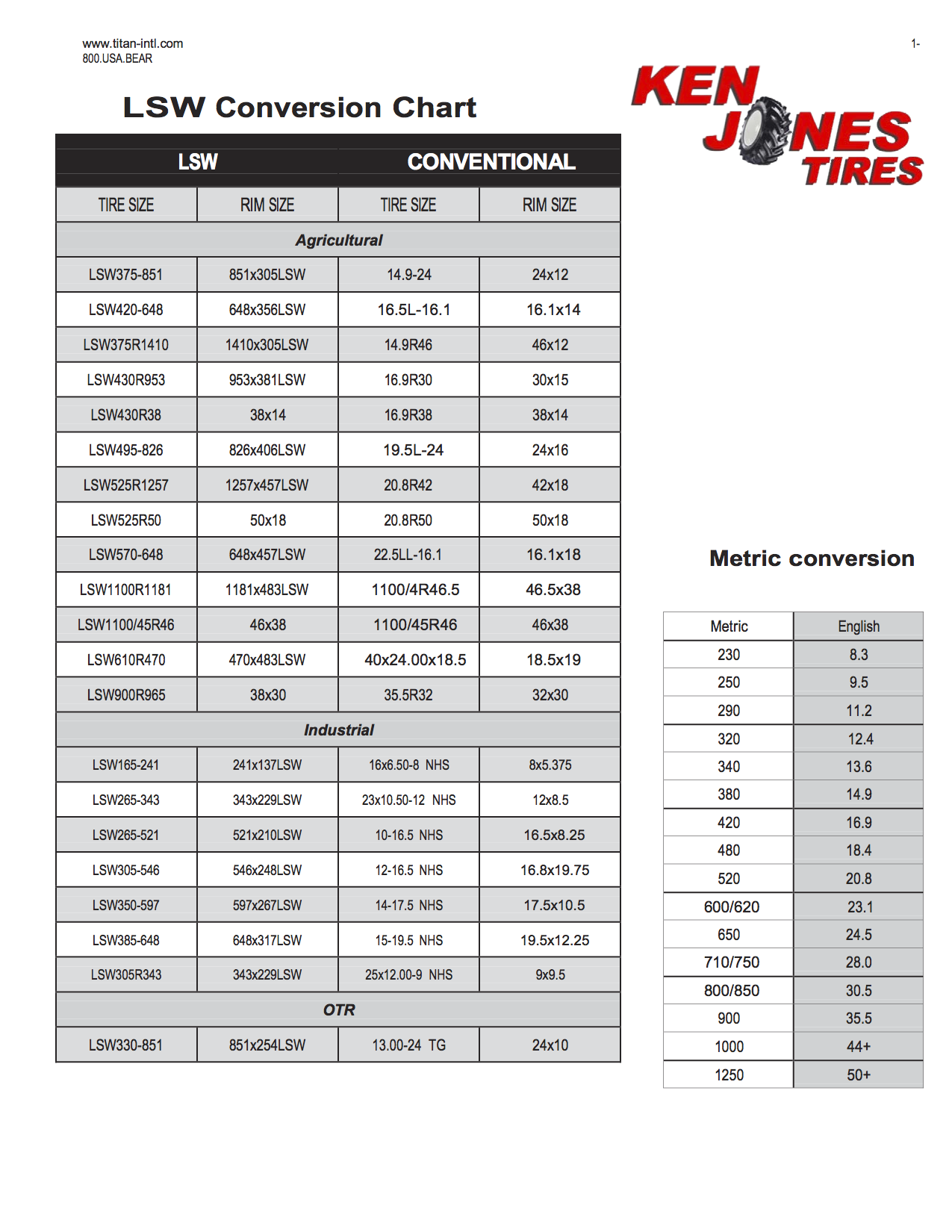 tractor tire diameter chart Yahoo Image Search Results