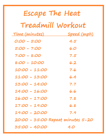 Escape The Heat Treadmill Workout via My Food 'N' Fitness Diaries