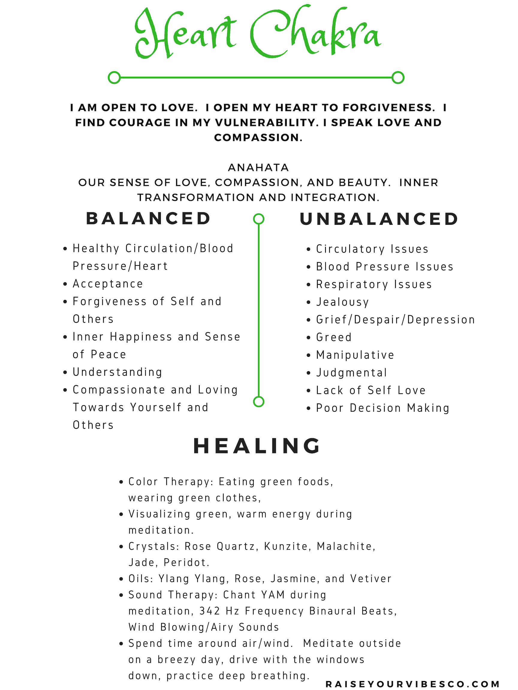 Heart Chakra Healing & Self Care