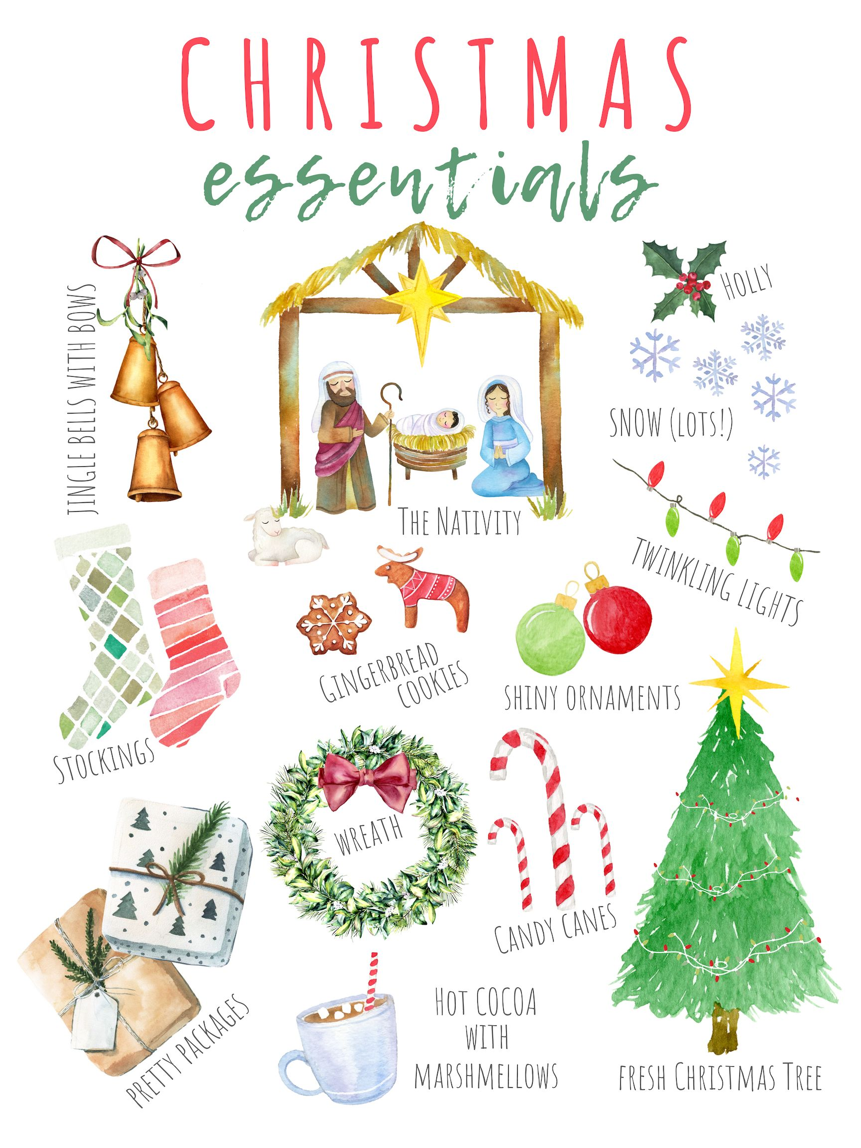 Christmas Essentials Printable Inspiration For Moms Christmas Decorations Drawings Christmas Tree Pictures Christmas