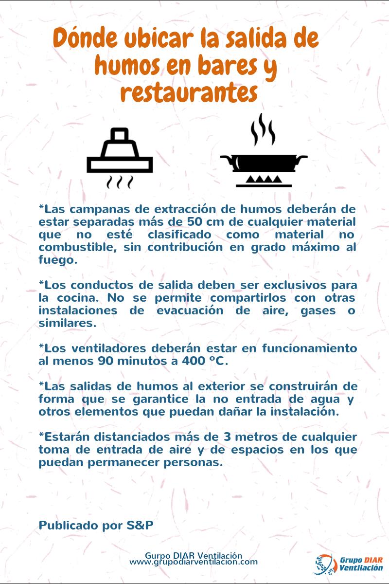 Salida De Humos En Bares Y Restaurantes Ventilacion Acondicionado Conducto