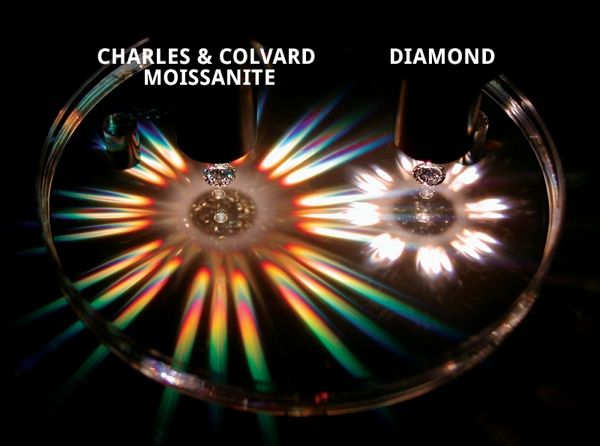 Moissanite Vs Diamond During A Brilliance Fire Laboratory Test Moissanite Vs Diamond Diamond Moissanite