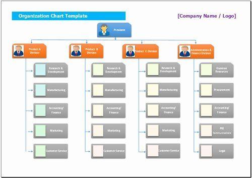 40 Organizational Chart Template Word In 2020 Organization Chart