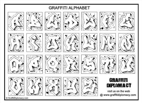 free how to draw graffiti letters a-z step by step printable abc