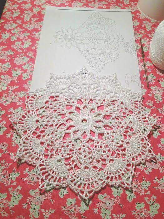 Fina carpeta con patrón y paso a paso en fotos | Crochet y Dos ...
