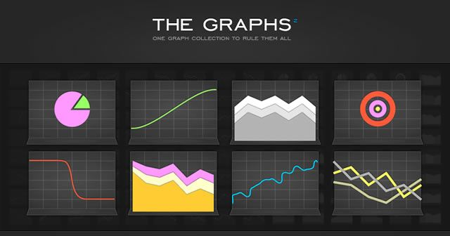 Haiku Deck Charts Sample pie chart Graphic Designer Hide Out - graphs and charts templates