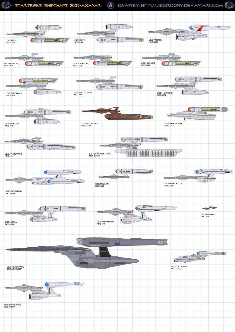 Star Trek 2009 + Axanar by jbobroony.deviantart.com on @DeviantArt
